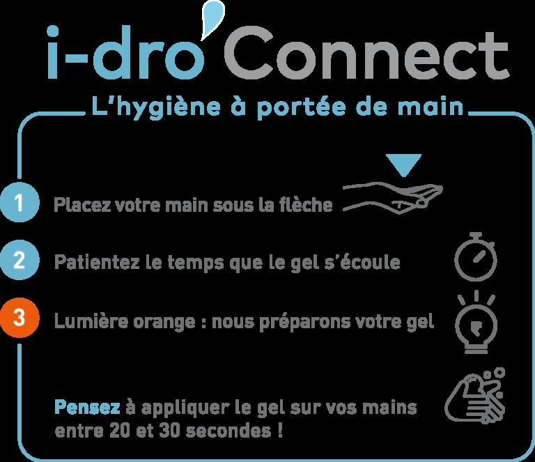 fonctionnement distributeur i-dro'Connect